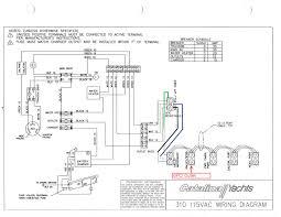 wiring diagram for marine outlets u2013 readingrat net