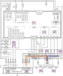 transfer switch best of manual generator switch wiring diagram