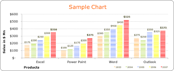 403 look good u0026 save time with excel chart templates work