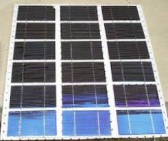 buy your own solar panels types of solar energy and solar power