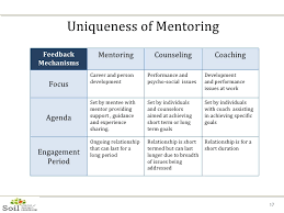 Counselling At Workplace Ppt Mentoring Ppt