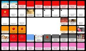digestive system symbaloo gallery