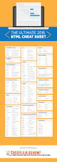 Css Profile Pre Application Worksheet Best 25 Html Css Tutorial Ideas On Pinterest Lineares