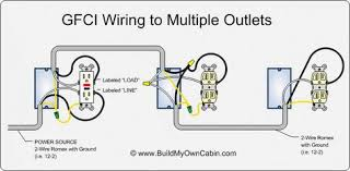 electrical how do i replace a gfci receptacle in my bathroom
