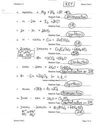 synthesis reaction worksheet unit v chem rxns ms beaucage
