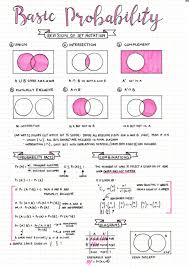 tips to make effective study notes for hsc 2 unit mathematics