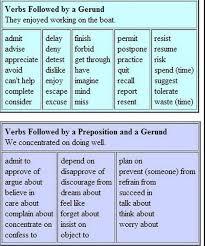 verb pattern prevent 3095 best english grammar images on pinterest english language