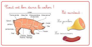 cuisiner le cochon cochon wic