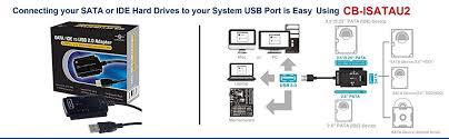 Amazon Com Vantec Cb Isatau2 Sata Ide To Usb 2 0 Adapter Supports