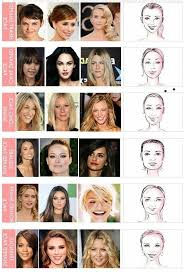 face shape hairstyle 20 collection of short haircuts for different face shapes