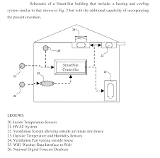 patent us20100211224 heating and cooling control methods and