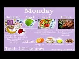 best diet plan diet plan for women healthy diet plan diet