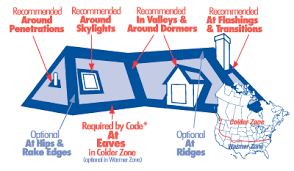 Define Dormers Define Roof U0026 Atlanta Roof Terms And Definitions Sc 1 St