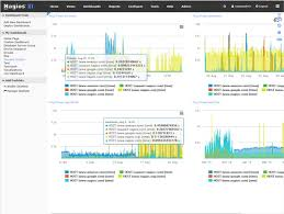 nagios xi network monitoring system dubai uae nagios partner