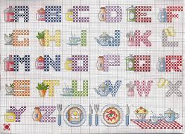 point de croix cuisine alphabet cuisine simple toutes les grilles com grilles gratuites