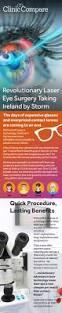 Lasik Long Island Cataract Surgery Best 25 Laser Eye Surgery Price Ideas On Pinterest Laser Hair