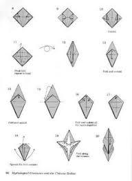stress pattern sperm adalah origami camel papiroflexia para tod s dromedario amahl the