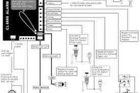 avital 3100 alarm wiring diagram wiring diagram
