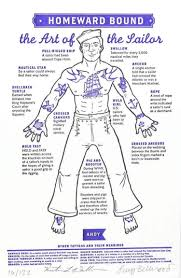 meanings of traditional sailors tattoos and