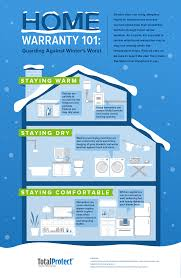 Home Warranty by Winter Home Maintenance Totalprotect Home Warranty Liferay