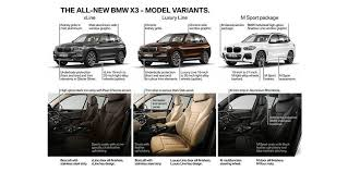 bmw x3 price in australia 2018 bmw x3 pricing and specs