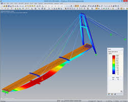 warping torsion analysis dlubal software