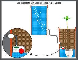 Diy Self Watering Herb Garden Zero Power Self Watering Self Regulating Container Garden 10