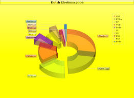 create a table chart free make a table chart online free home decorating ideas