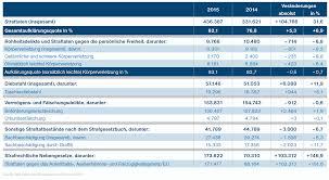 Polizeibericht Bad Camberg Die Bunte Republik Der Einzelfälle Dzig De Deutsche
