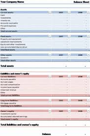 Excel Balance Sheet Template Free Balance Sheet Template For Excel 2007 Or Later