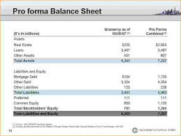 Pro Forma Financial Statements Excel Template 4 Pro Forma Balance Sheet Template Outline Templates