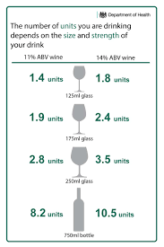 How Alcohol Units Live Well Nhs Choices