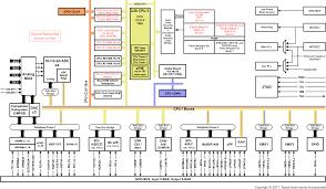 Floor Plan Of A Bank by Tms320f28376s Datasheet Single Core Delfino Microcontroller Ti Com