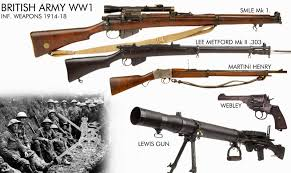 Ottoman Weapons The Middle East During World War One Contemporaneum Medium