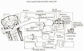 bmw m54 engine wiring diagram bmw wiring diagrams for diy car