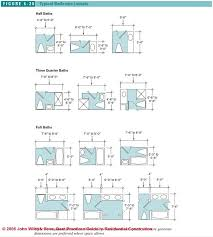 bathroom design guide bathroom design guide specifications house