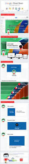 Design This Home Money Cheat 161 Best Social Media Cheat Sheets Images On Pinterest Social