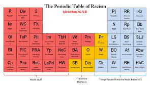 alien lab periodic table periodic u0026 diagrams science