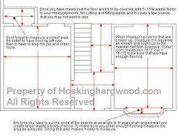 how to measure a room for installing a hardwood floor