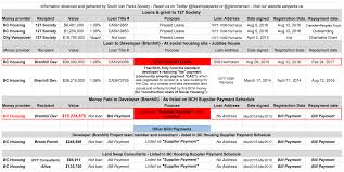 Bill Payment Spreadsheet Bc Housing Paid Brenhill 15m U2013 South Vancouver Parks Society