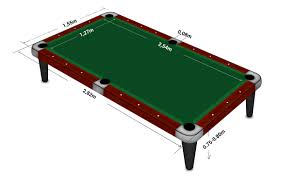 what is a billiard table pool table diagram with bags and packing tips