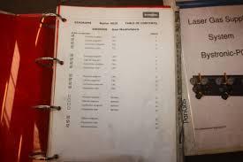 100 bystronic 3015 manual 2500 watt tanaka lmx ii tf2500