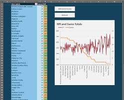 Rpi Help Desk Software by How To Techgraphs
