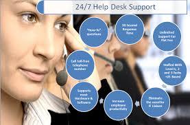 it help desk support ayresmarcus