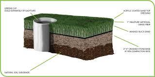 golf u0026 games ultimate grass