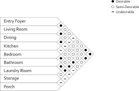 Home Design Worksheet Programming Worksheet Iar302 Sangni Qu