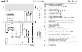 audi tt mk2 wiring diagram audi wiring diagrams instruction