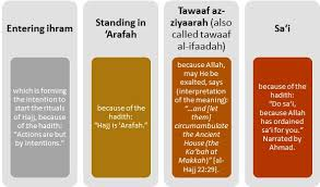 hajj steps components of hajj assalamu alaykum blog