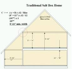 Saltbox House Floor Plans New Page 1