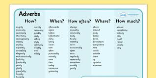 nouns verbs adjectives etc lessons tes teach